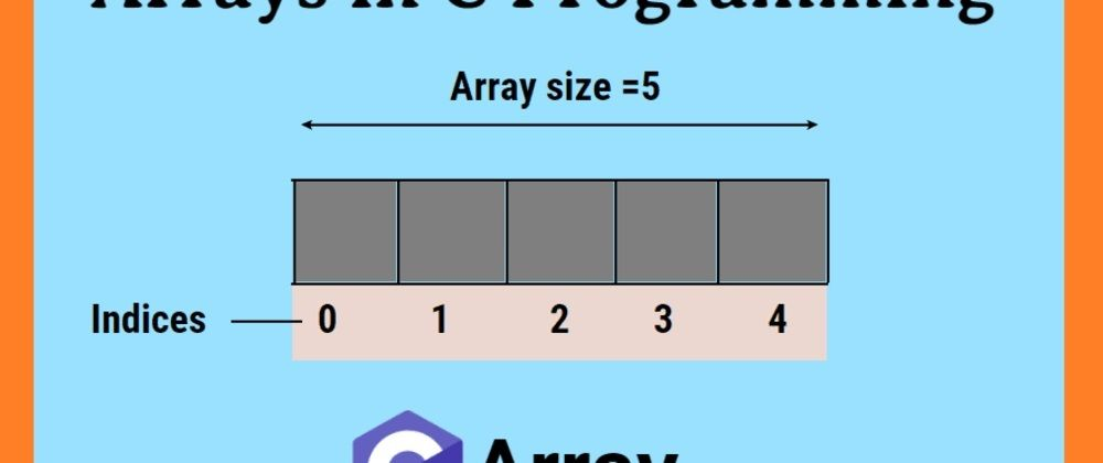 Cover image for Arrays in C Programming