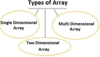 types-of-array.png